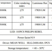 HL-FL34-W200 Technical Specification