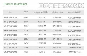 HL-ST2-W-productparameter-